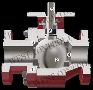 CV4500M Severe Service Metal Seated Ball Valve Structure